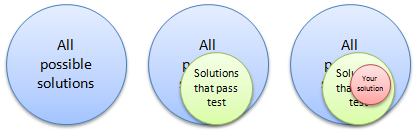 Test First Sequence